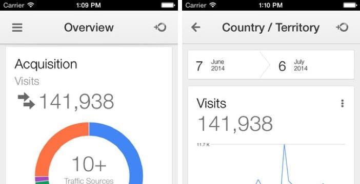 Google Analytics sbarca su iPhone