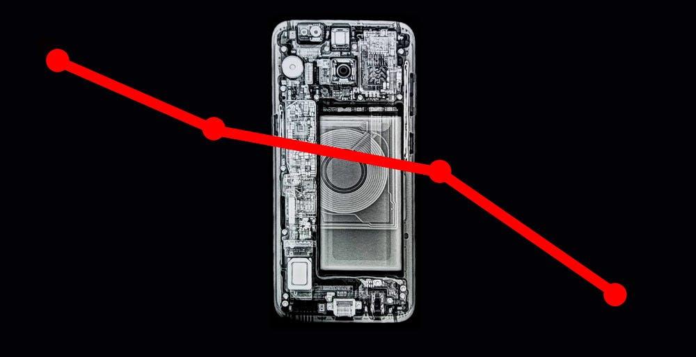 La crescita di Xiaomi in Italia e il crollo di Apple, Samsung e Huawei. Come leggere veramente i dati