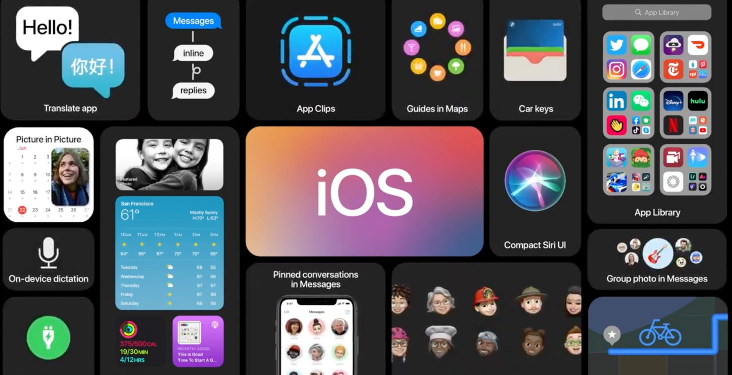 iOS 14: finalmente iPhone con widget e app sulla stessa schermata. Tutte le novità