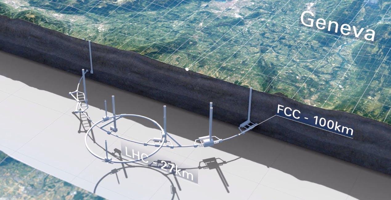 Il CERN punta al nuovo super acceleratore. Un gigante con una circonferenza di 100 km che andrà a caccia di bosoni e materia oscura