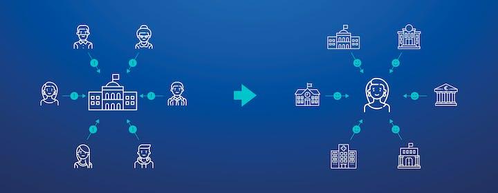 Bonus Vacanze e Mobilità 2020, serve lo SPID: come fare per averlo e come usarlo. Guida completa all'identità digitale in Italia