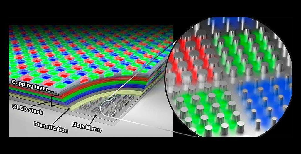Rivoluzione OLED: stanno arrivando i pannelli da 10.000 PPI con pixel microscopici