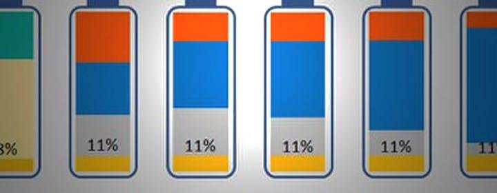 Come sono fatte le batterie al litio? Vi spieghiamo composizione, chimica e materie prime