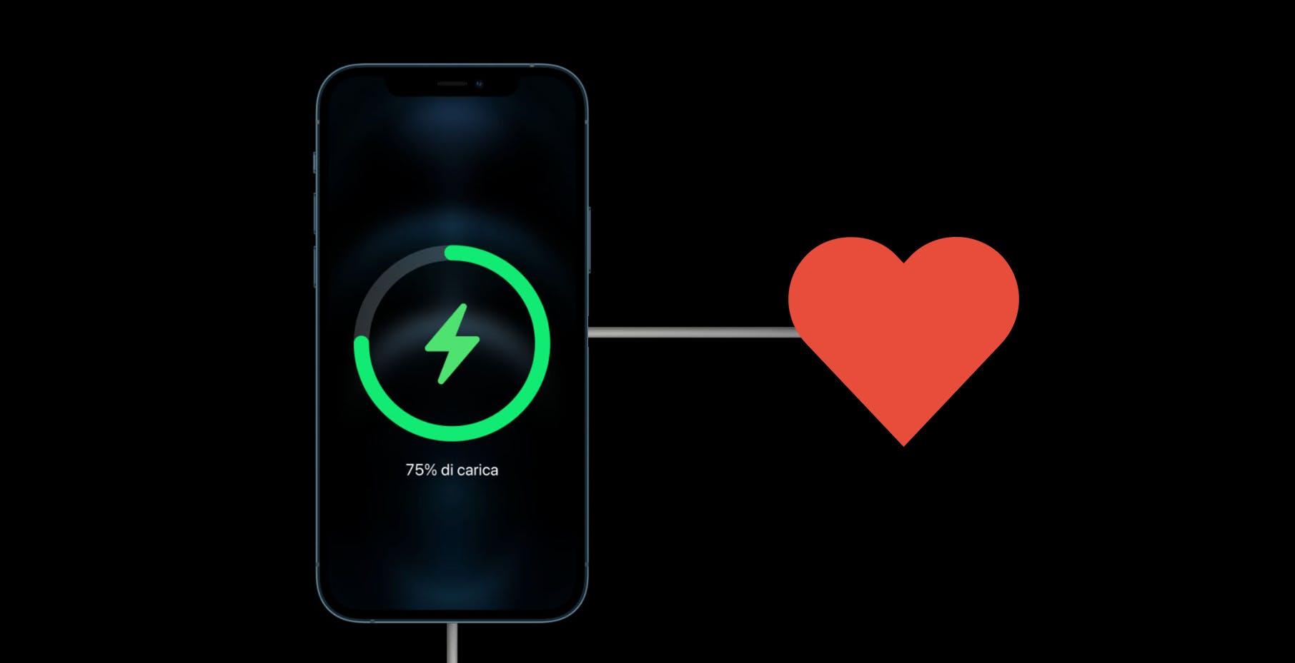 Il MagSafe dell'iPhone può fermare i defibrillatori impiantabili. Il test fatto da tre cardiologi