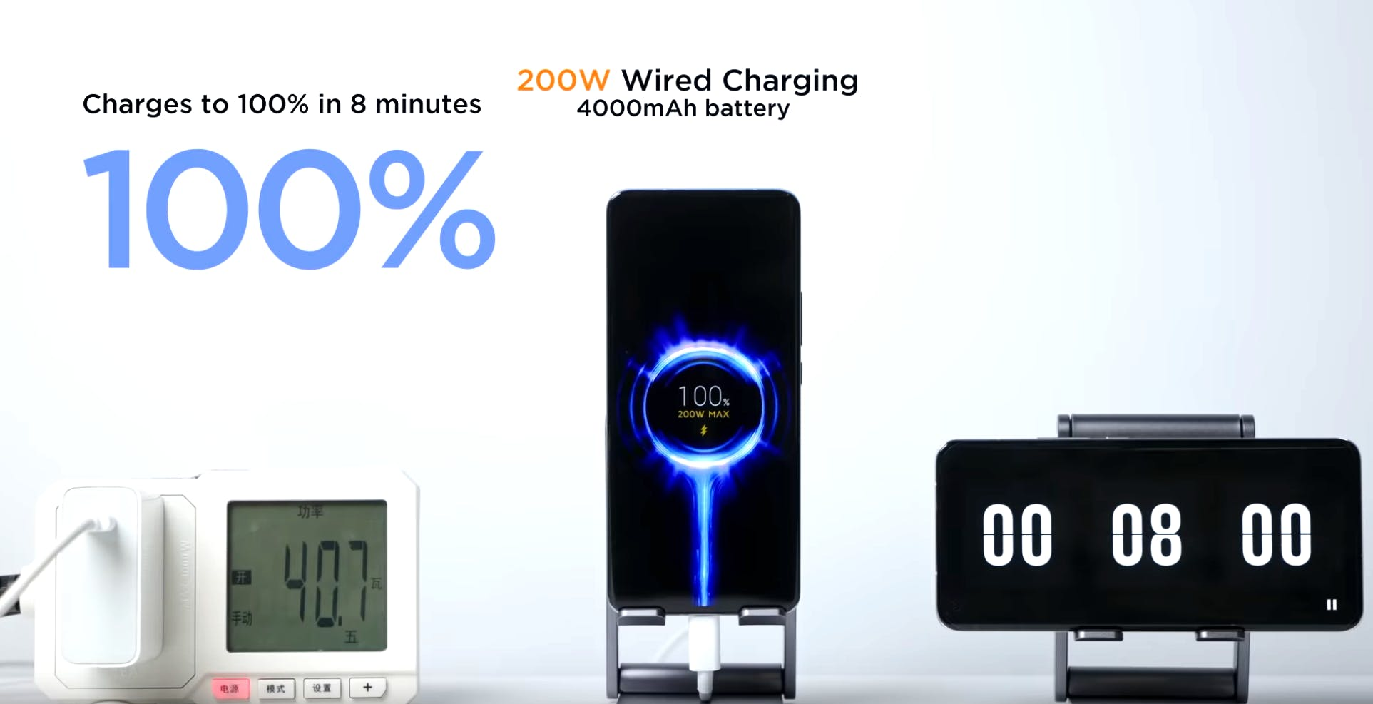 Xiaomi spaventosa: 200 W di ricarica cablata, telefono al 100% in 8 minuti