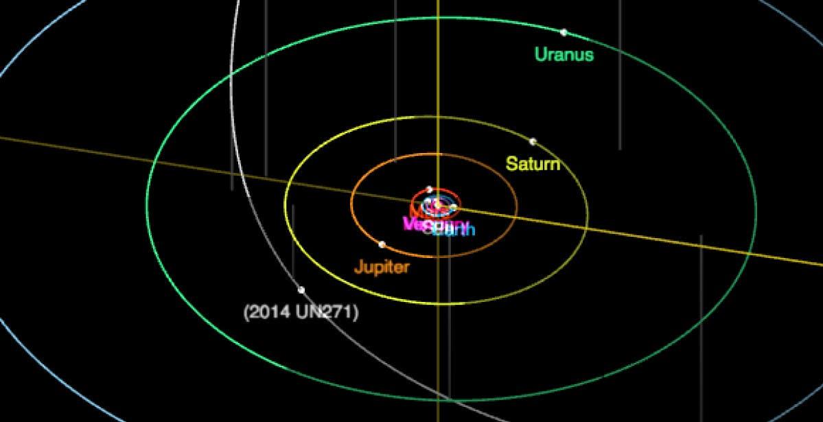 """Un'enorme cometa dalla nube di Oort è entrata nel nostro sistema solare. Nel 2031 sarà ad """"appena"""" 10,9 UA dal Sole"""