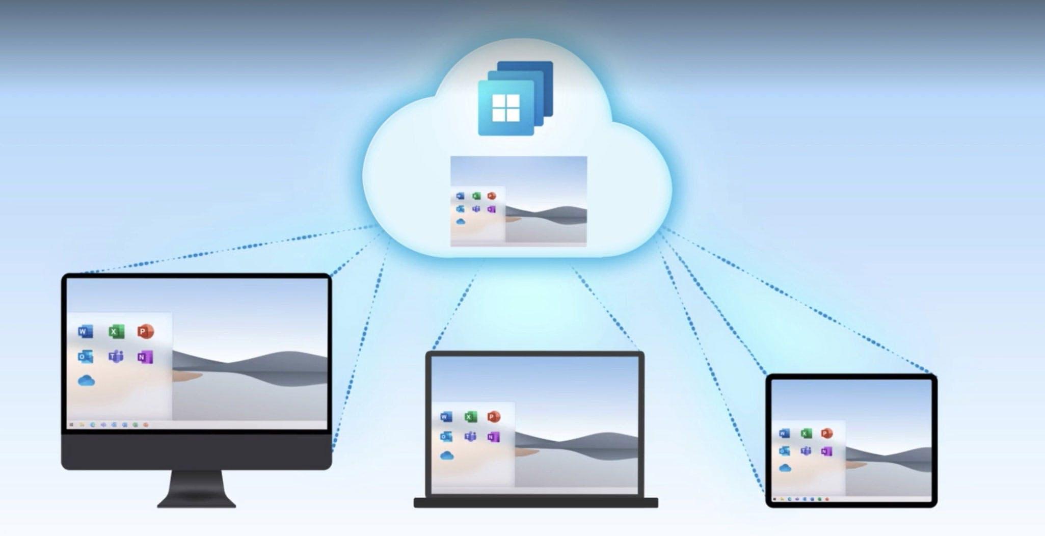 Microsoft annuncia Windows 365: completamente in cloud, funziona con ogni dispositivo. Anche con Fire TV Stick o iPad
