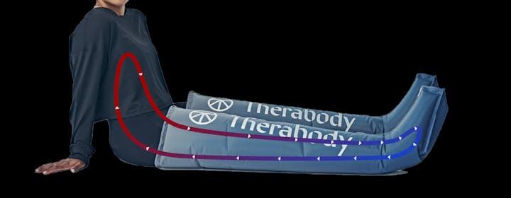 Therabody RecoveryAir: come smaltire la fatica usando la tecnologia