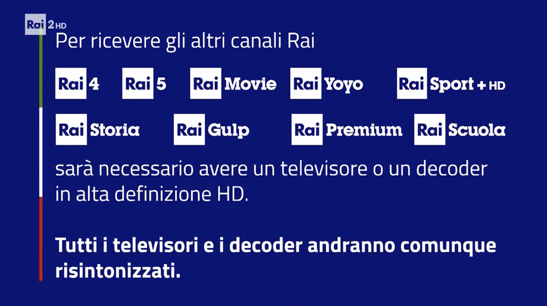 Switch-off canali HD